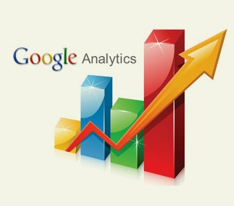 Tutorial para Iniciantes do Analytics